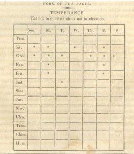 Comment Benjamin Franklin Structurait Ses Journees Jamal Lazaar